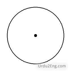 circular Urdu Meaning
