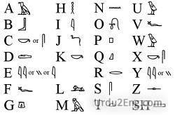 hieroglyphic Urdu Meaning