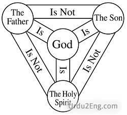 trinity Urdu Meaning