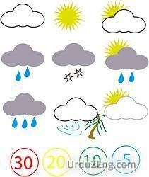 weather Urdu Meaning